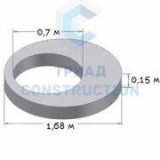 Плита перекрытия колодца 1ПП15-1